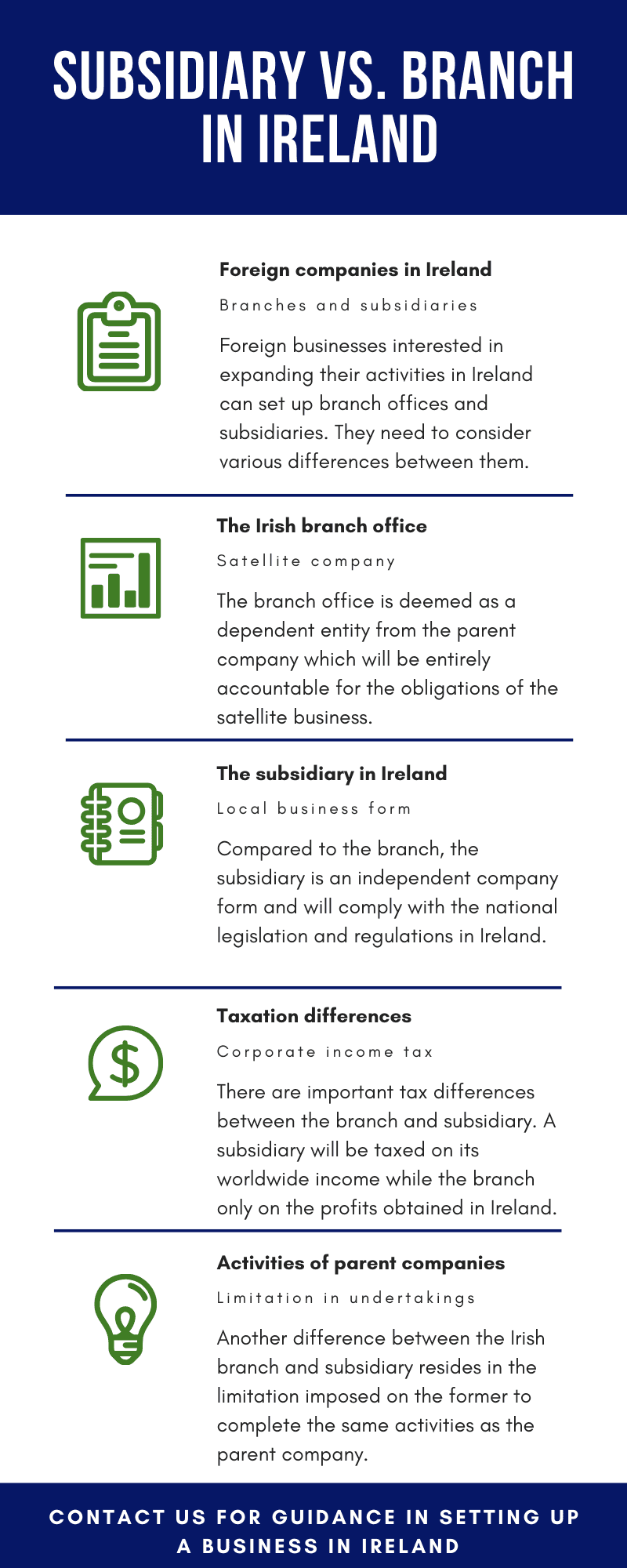 Subsidiary-vs-branch-in-Ireland.png